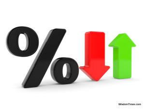 Prime Rate Canada