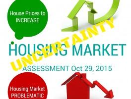 Winnipeg housing market problematic?