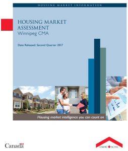 Housing Market Winnipeg